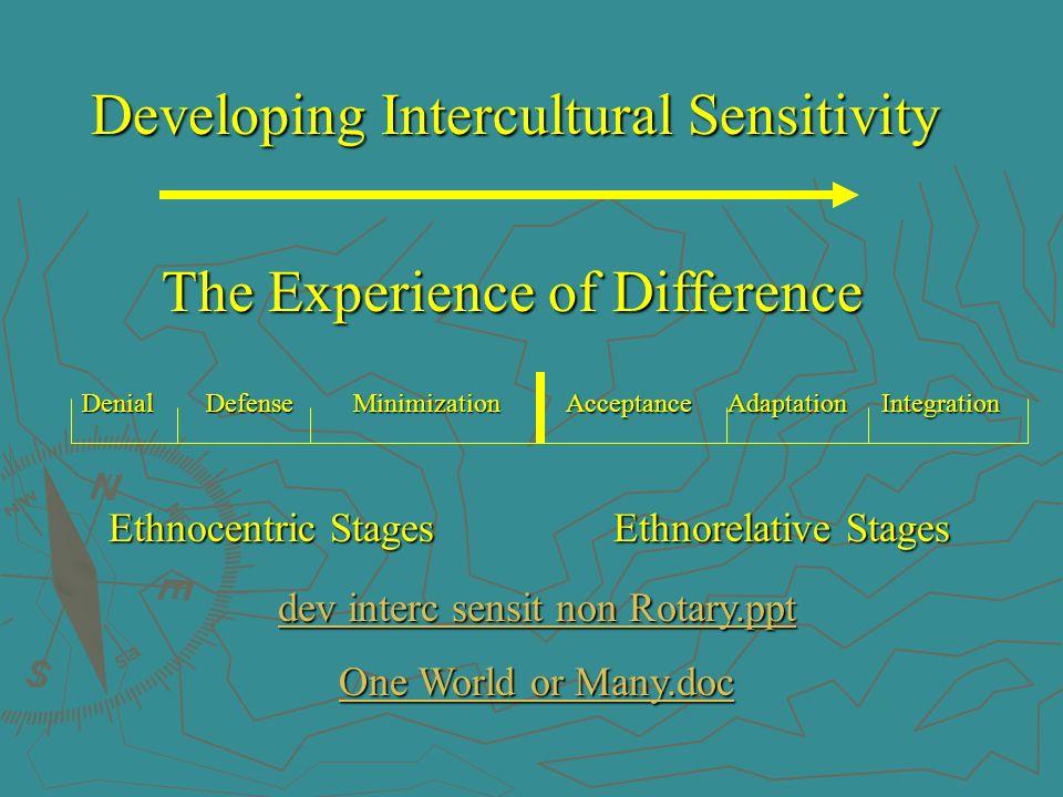 dev interc sensit non Rotary.ppt