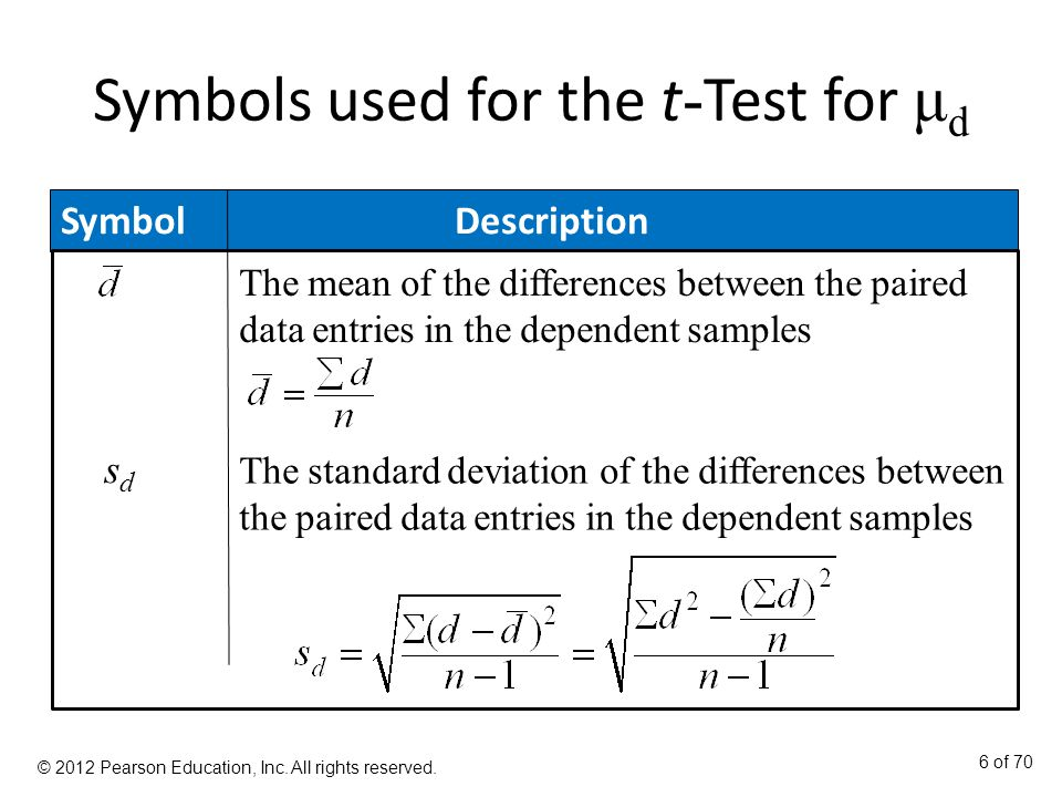 Testing the difference between means dependent samples ppt 6 symbols ccuart Choice Image