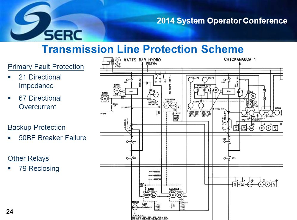 transmission line protection Adaptive transmission line protection use case summary the requirements  for improvement in the performance of protection relays under different.