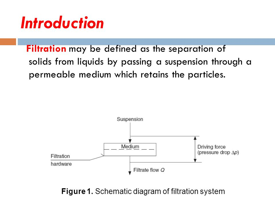 Stunning Definition Of Schematic Diagram Pictures Inspiration ...
