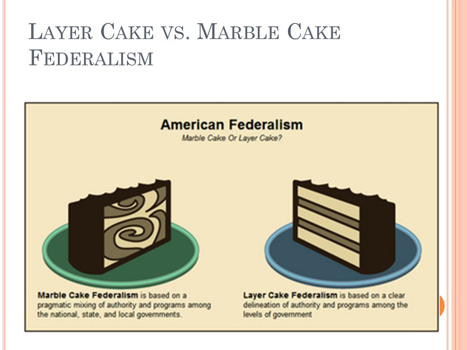 Dual Or Layer Cake Federalism Refers To