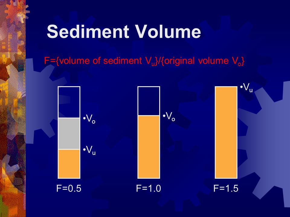 Sediment Volume F={volume of sediment Vu}/{original volume Vo} Vu Vo