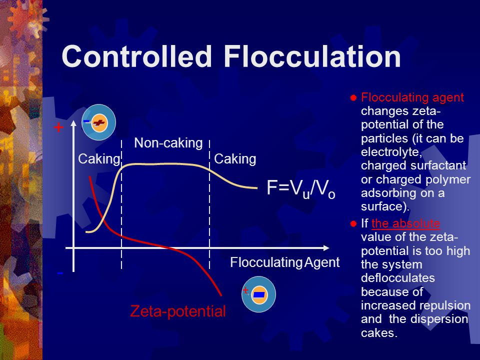 Controlled Flocculation