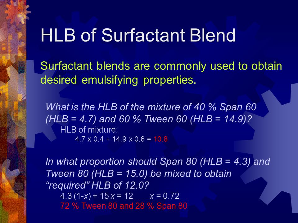 HLB of Surfactant Blend