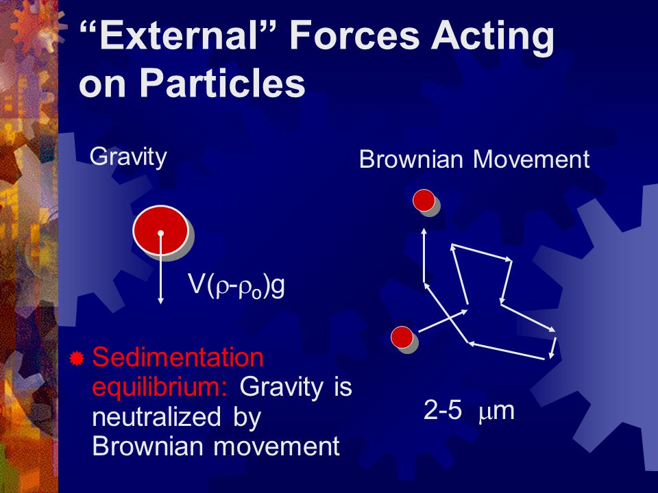 External Forces Acting on Particles