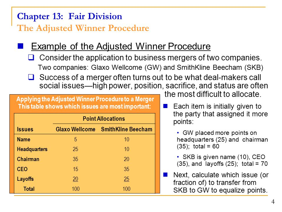 Chapter 13 fair division lesson plan ppt video online - Traffic planning and design layoffs ...
