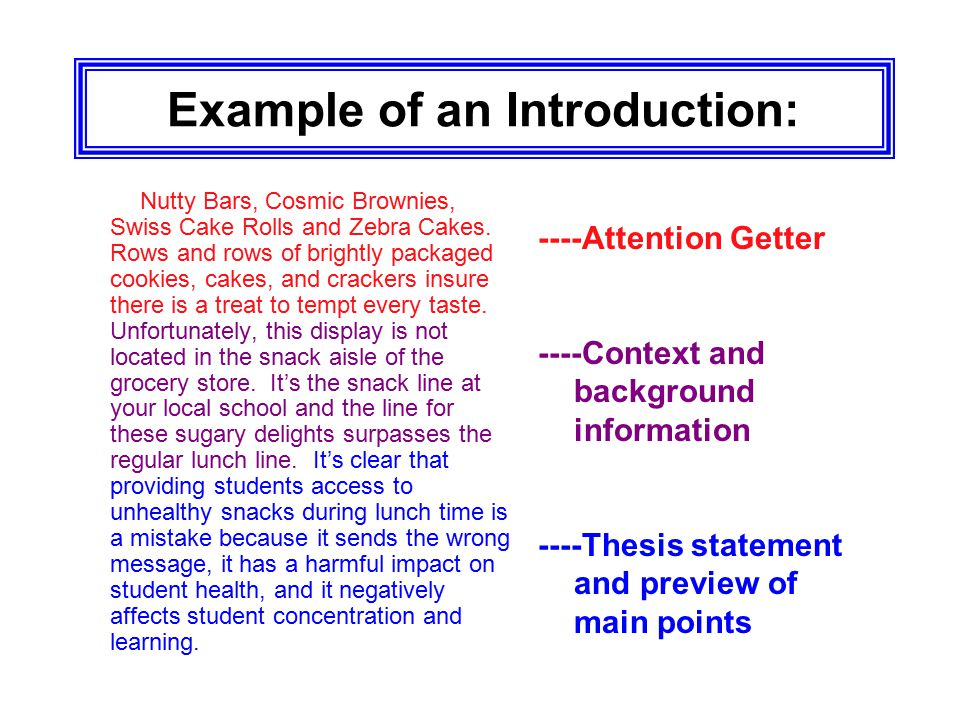 english essay introduction example You are here: home / offices / succeed in your studies / find a resource / academic writing / essay writing diagnostic / p / introduction to an essay: example info introduction to an essay: example.