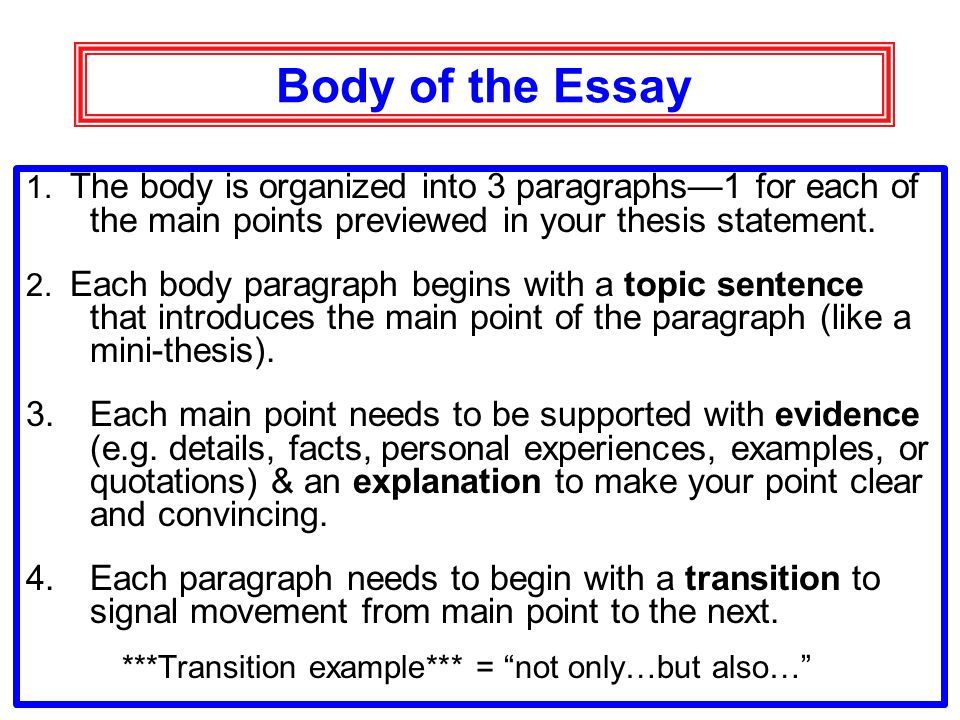 http://slideplayer.com/4537427/15/images/8/Body+of+the+Essay+1.+The+body+is+organized+into+3+paragraphs%E2%80%941+for+each+of+the+main+points+previewed+in+your+thesis+statement..jpg