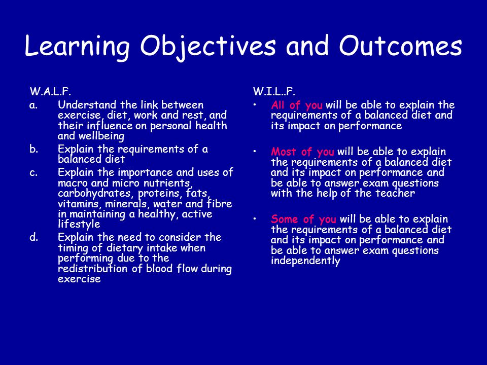 Learning Objectives and Outcomes