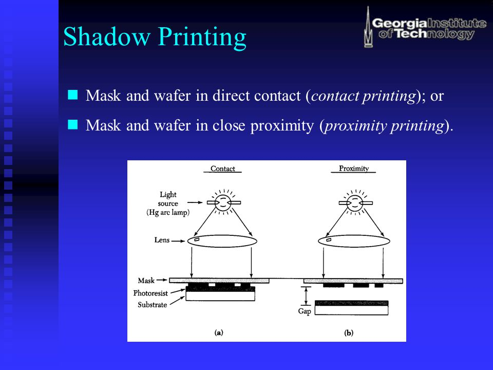 Shadow Printing Mask and wafer in direct contact (contact printing); or.