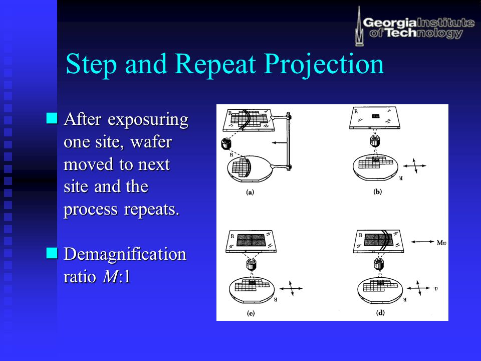 Step and Repeat Projection