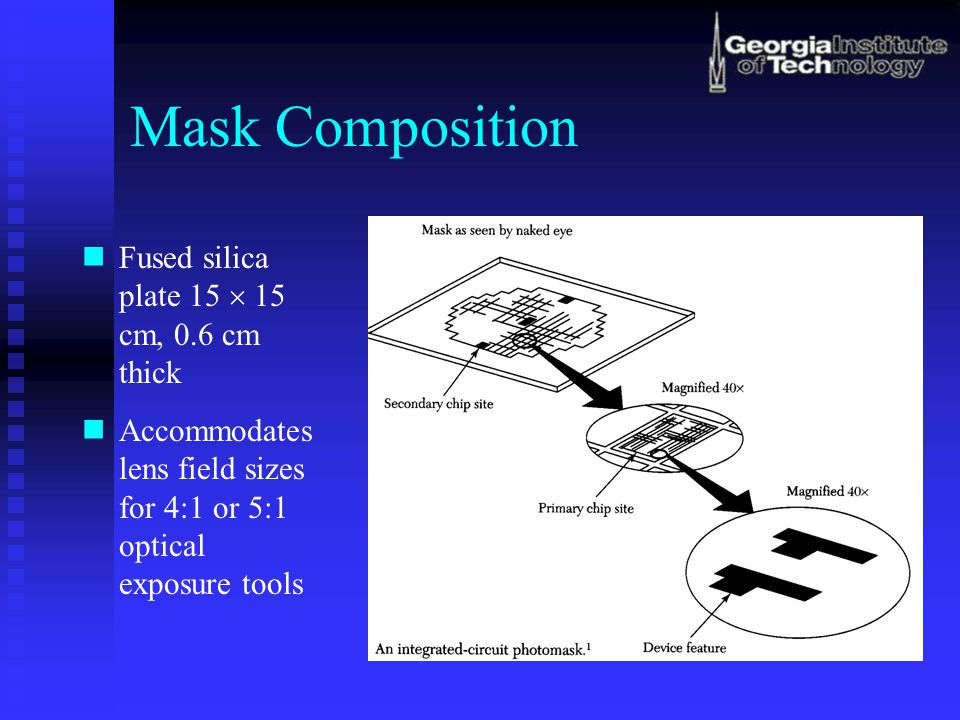 Mask Composition Fused silica plate 15  15 cm, 0.6 cm thick