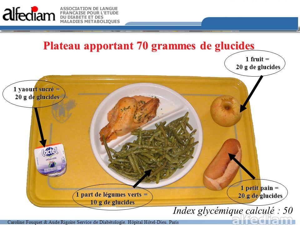 Plateau apportant 70 grammes de glucides