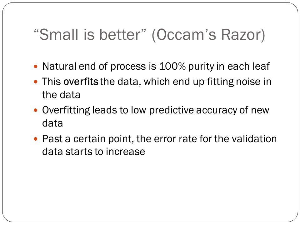 Small is better (Occam's Razor)
