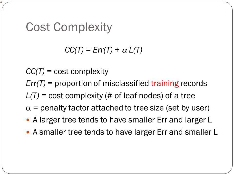 Cost Complexity CC(T) = Err(T) + a L(T) CC(T) = cost complexity