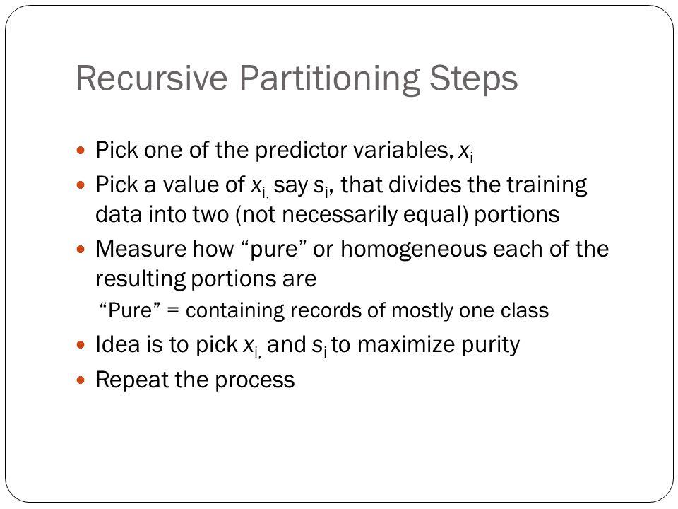 Recursive Partitioning Steps