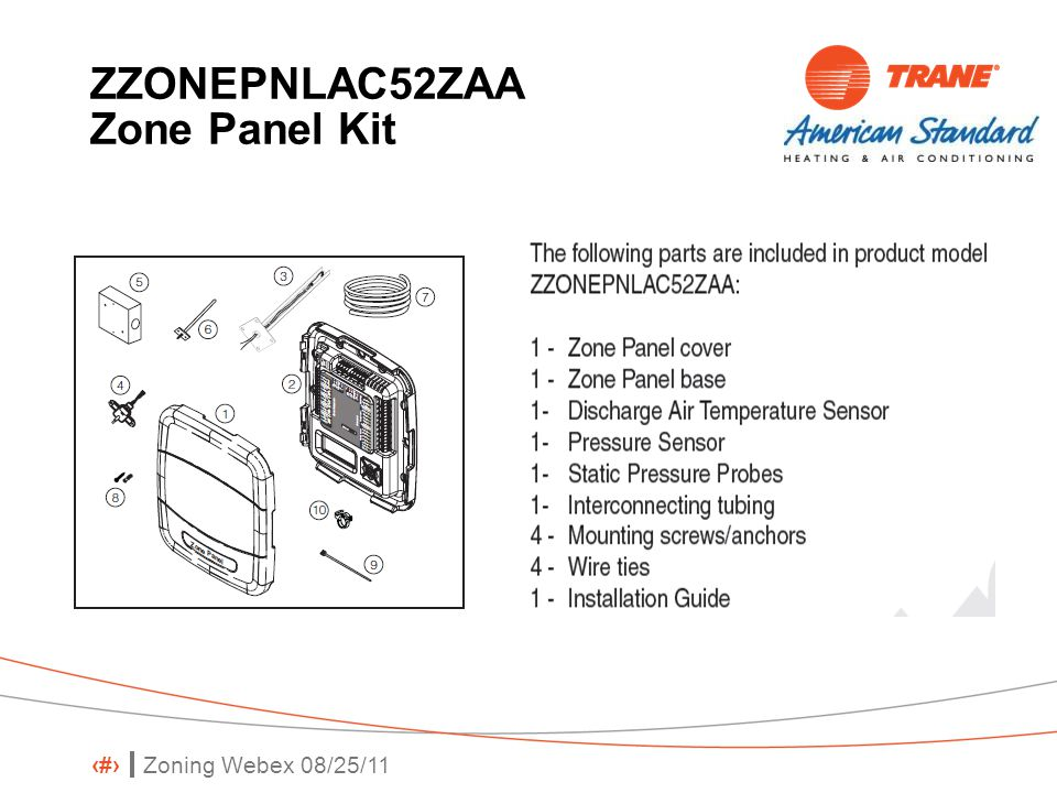 ComfortLink II / AccuLink Zoning - ppt download