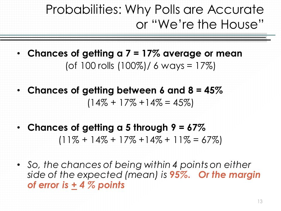 Probabilities: Why Polls are Accurate or We're the House