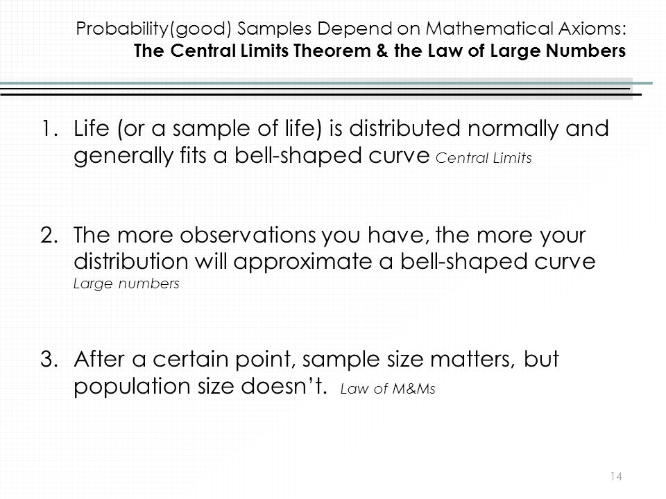 Probability(good) Samples Depend on Mathematical Axioms: The Central Limits Theorem & the Law of Large Numbers