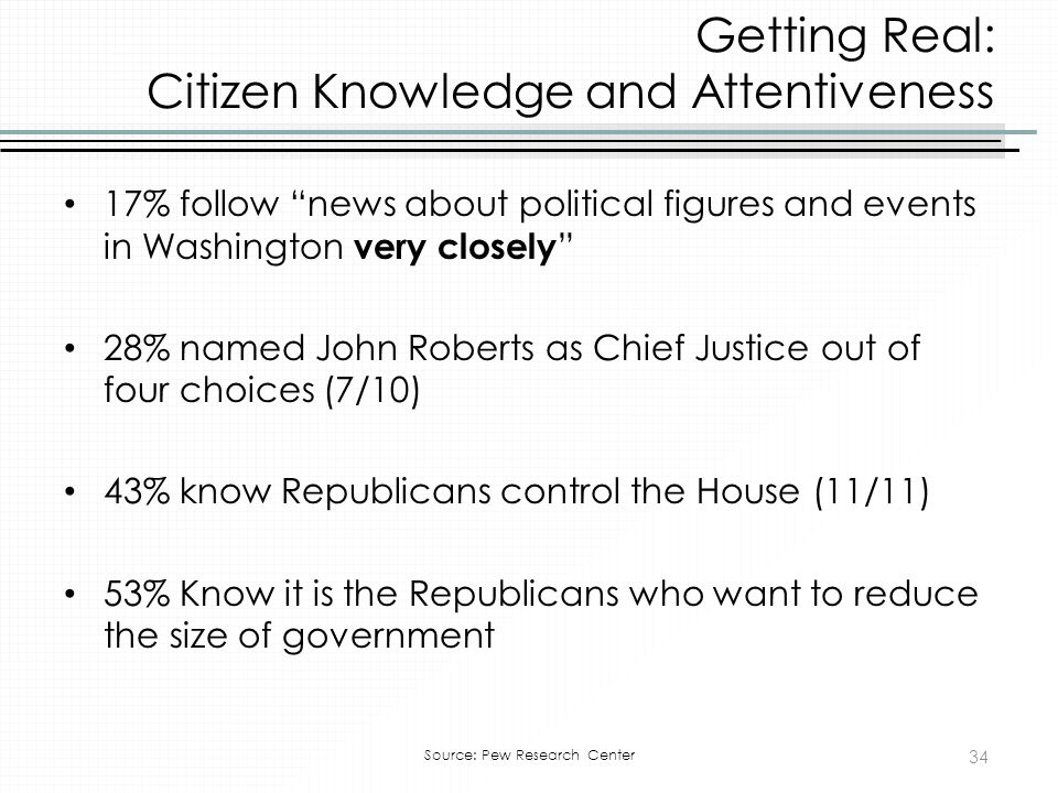 Getting Real: Citizen Knowledge and Attentiveness