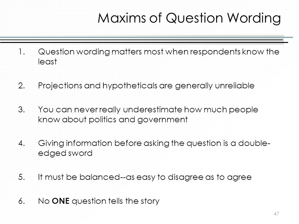 Maxims of Question Wording