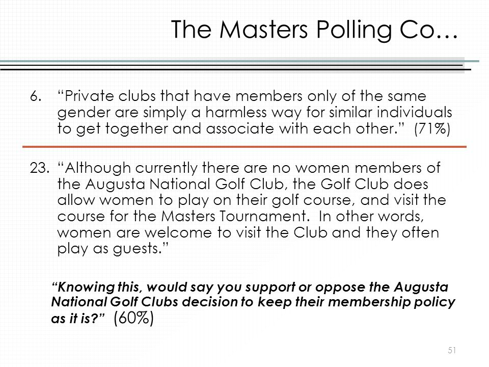 The Masters Polling Co…