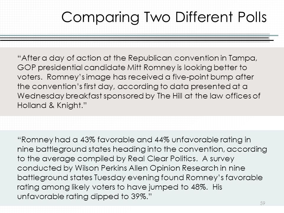 Comparing Two Different Polls