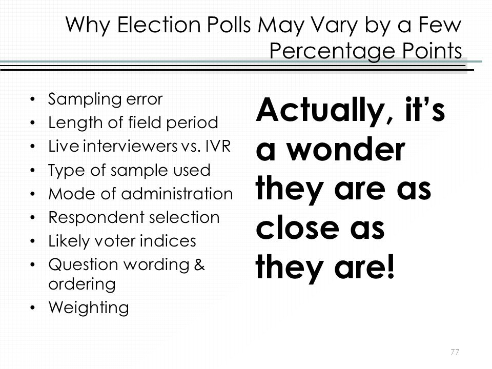 Why Election Polls May Vary by a Few Percentage Points