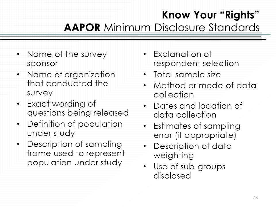 Know Your Rights AAPOR Minimum Disclosure Standards
