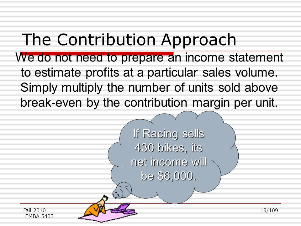 cost volume profit relationships ppt download