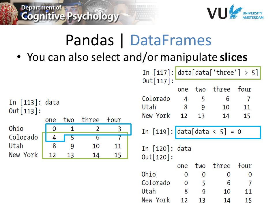 how to create a dataframe with dynamic index values pandas
