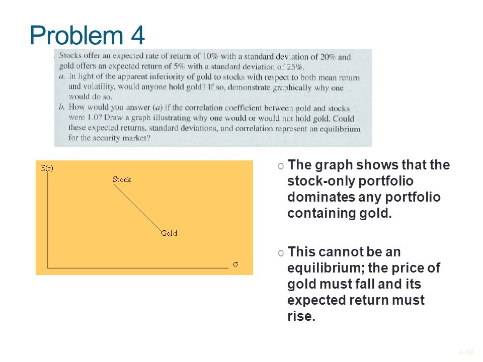 Problem 4 The graph shows that the stock-only portfolio dominates any portfolio containing gold.