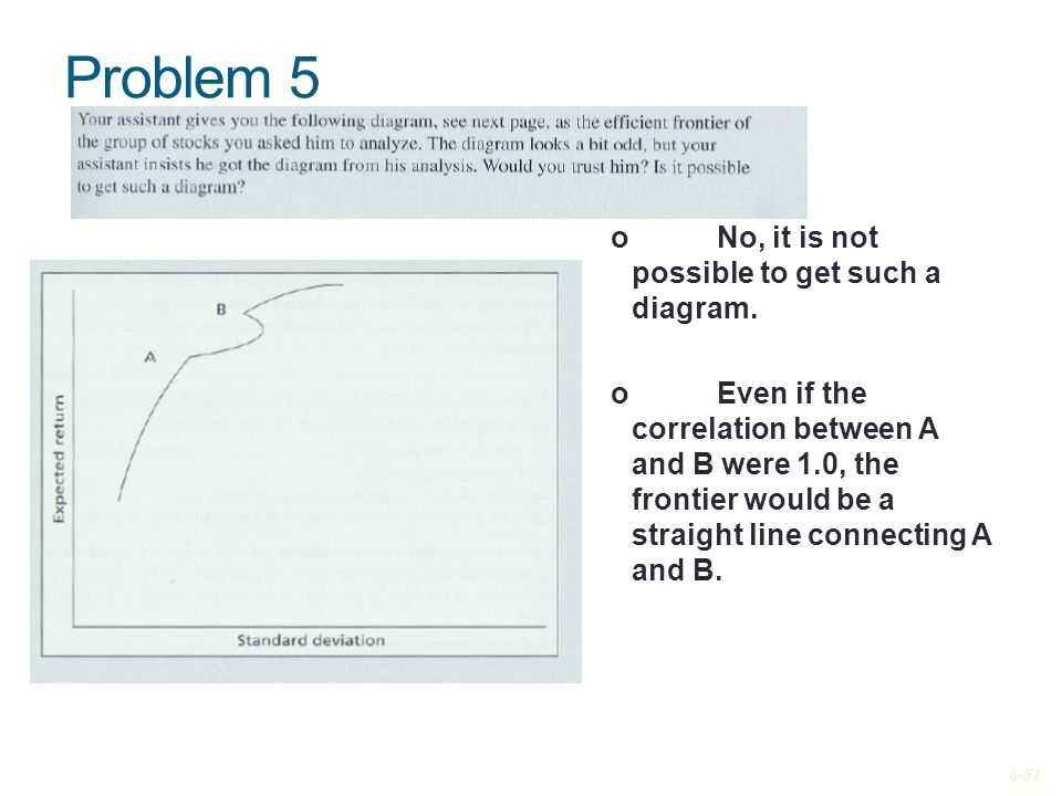Problem 5 o No, it is not possible to get such a diagram.