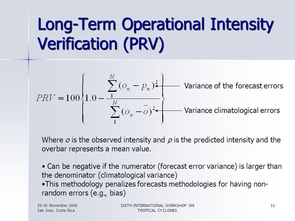 Long-Term Operational Intensity Verification (PRV)