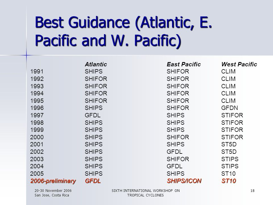 Best Guidance (Atlantic, E. Pacific and W. Pacific)