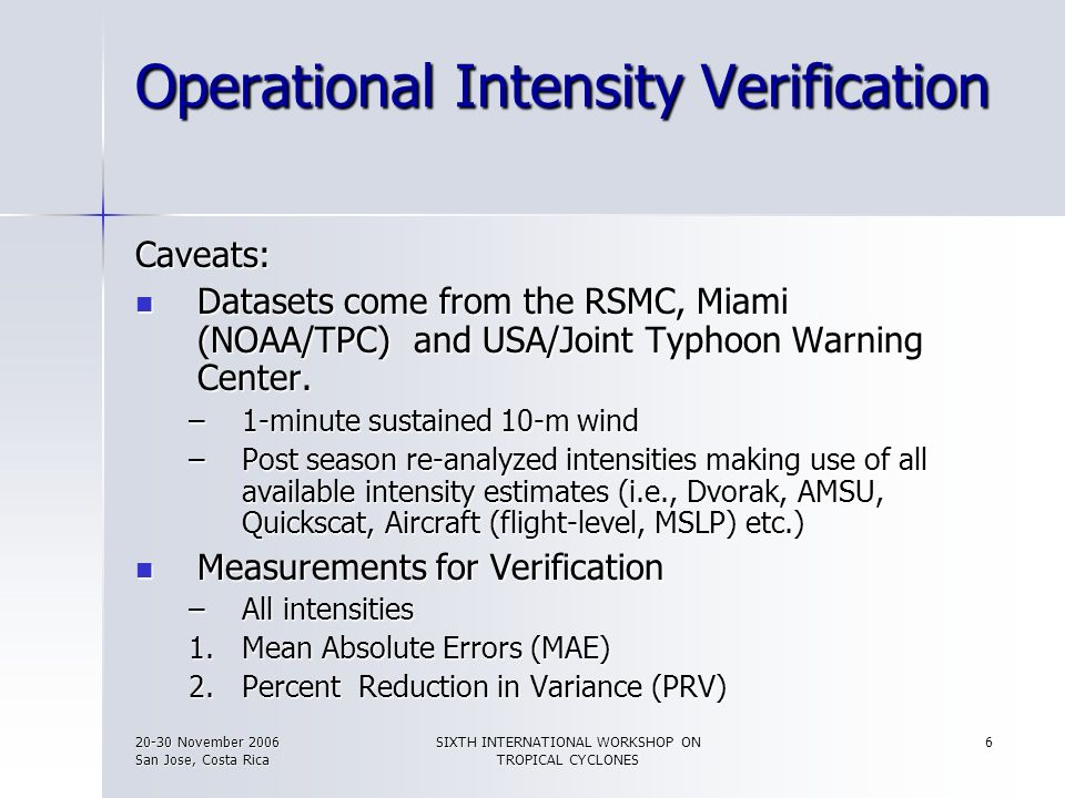 Operational Intensity Verification