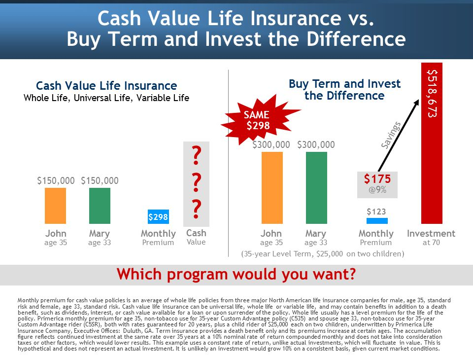Why Life Insurance Is Right For You