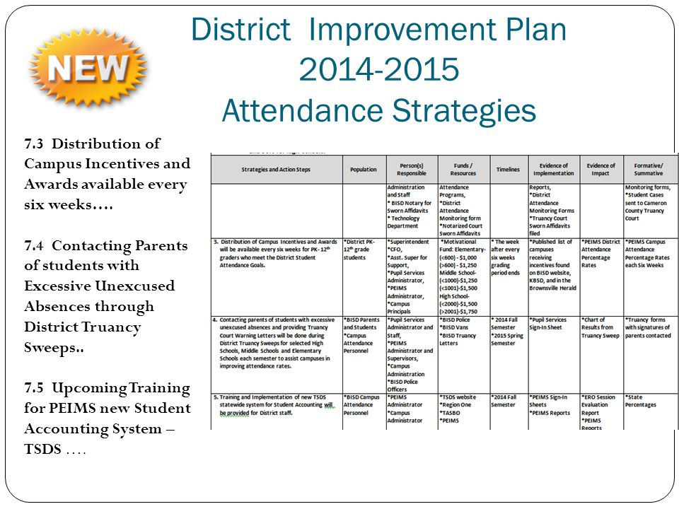 Parent improvement plan Homework Example - August 2019