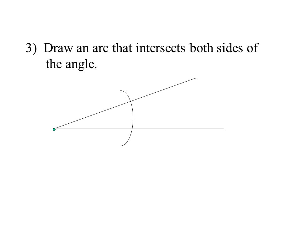3) Draw an arc that intersects both sides of the angle.