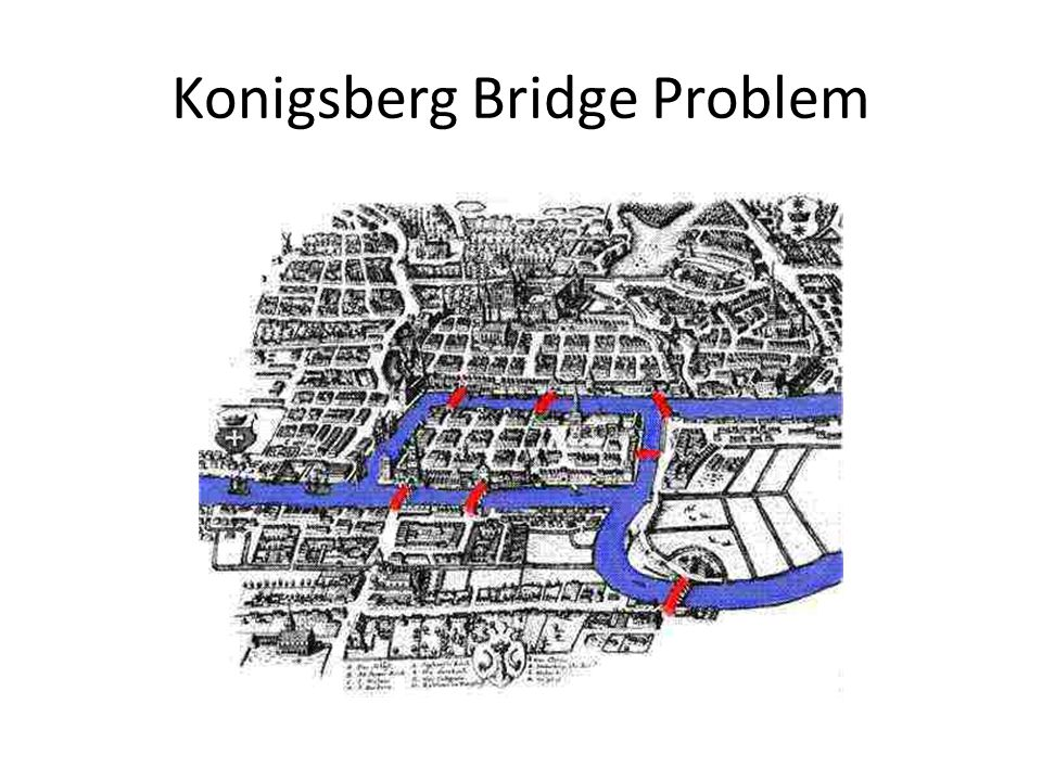 konigsberg bridge problem The köngisberg bridge problem, which dates back to 1736, was one of the first   the bridges of prague are similar to the ones that used to cross konigsberg  is  his solution to a more general question: say we have a connected graph (we'll.