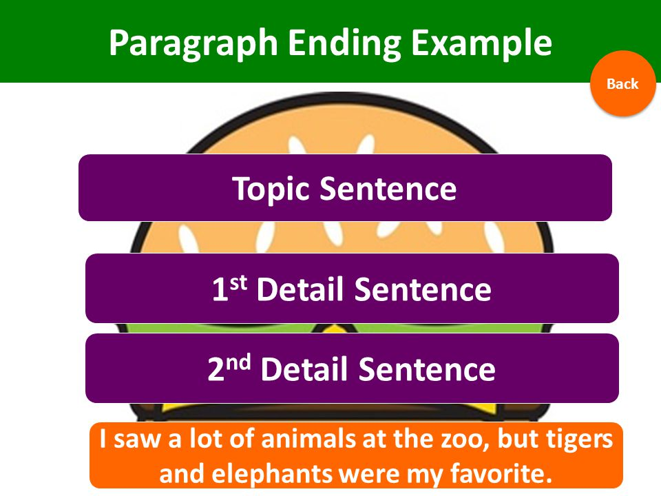 examples of a detailed paragraph Sample paragraphs these diverse samples have common features: specific  point of view that may be unfamiliar or new to the reader detailed information,.