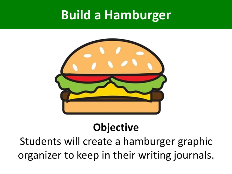 hamburger essay + graphic 5-paragraph essay format (hamburger style) introduction: attention-getter (statement, quote, something catchy) connector.