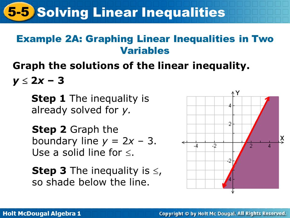 Example 2A: Graphing Linear Inequalities in Two Variables
