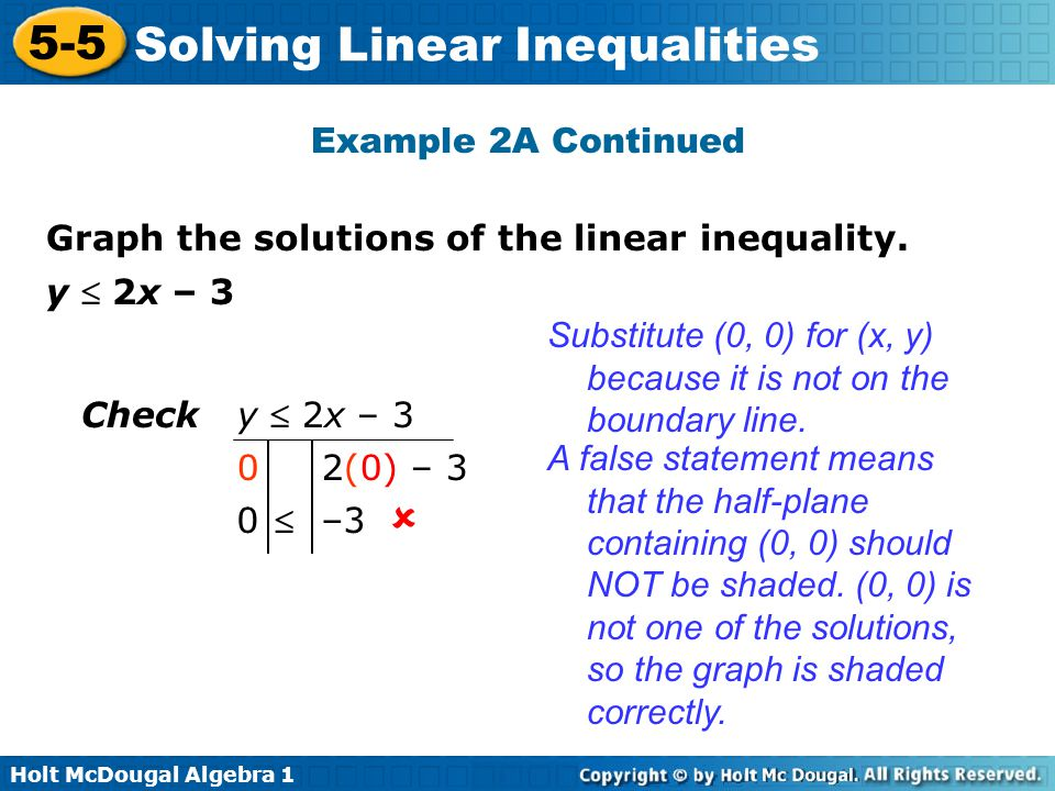  Example 2A Continued Graph the solutions of the linear inequality.