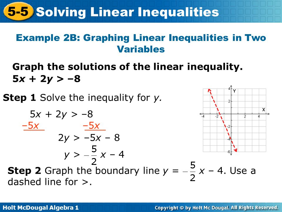 solving linear inequalities ppt download. Black Bedroom Furniture Sets. Home Design Ideas