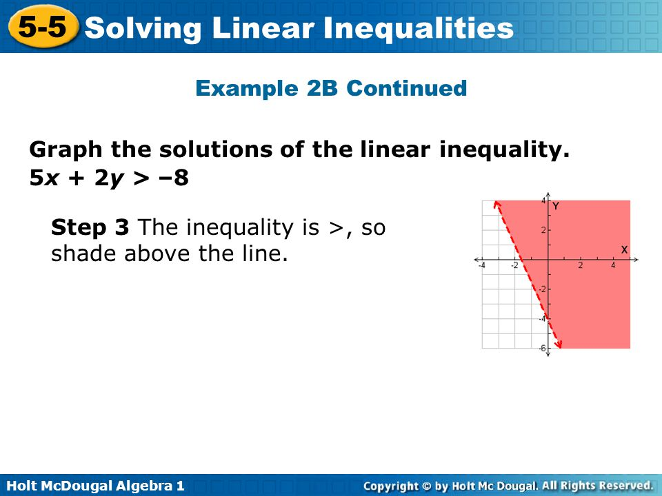 Example 2B Continued Graph the solutions of the linear inequality.