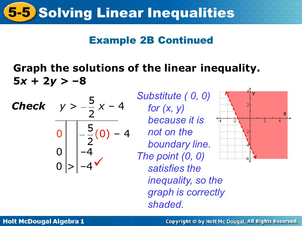  Example 2B Continued Graph the solutions of the linear inequality.