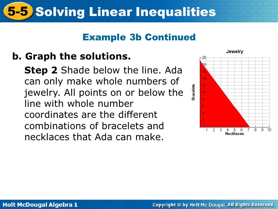 Example 3b Continued b. Graph the solutions.