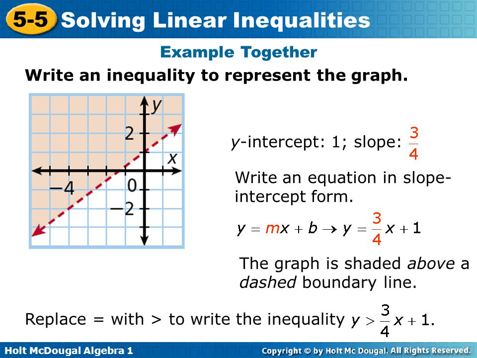 Example Together Write an inequality to represent the graph. y-intercept: 1; slope: Write an equation in slope-intercept form.