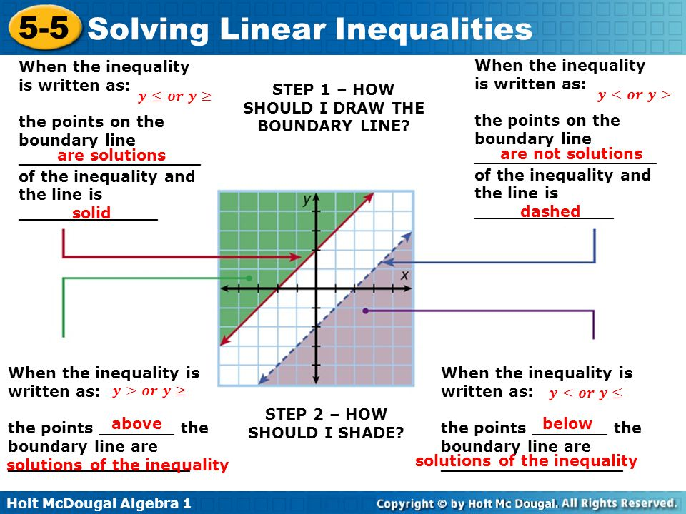 When the inequality is written as: